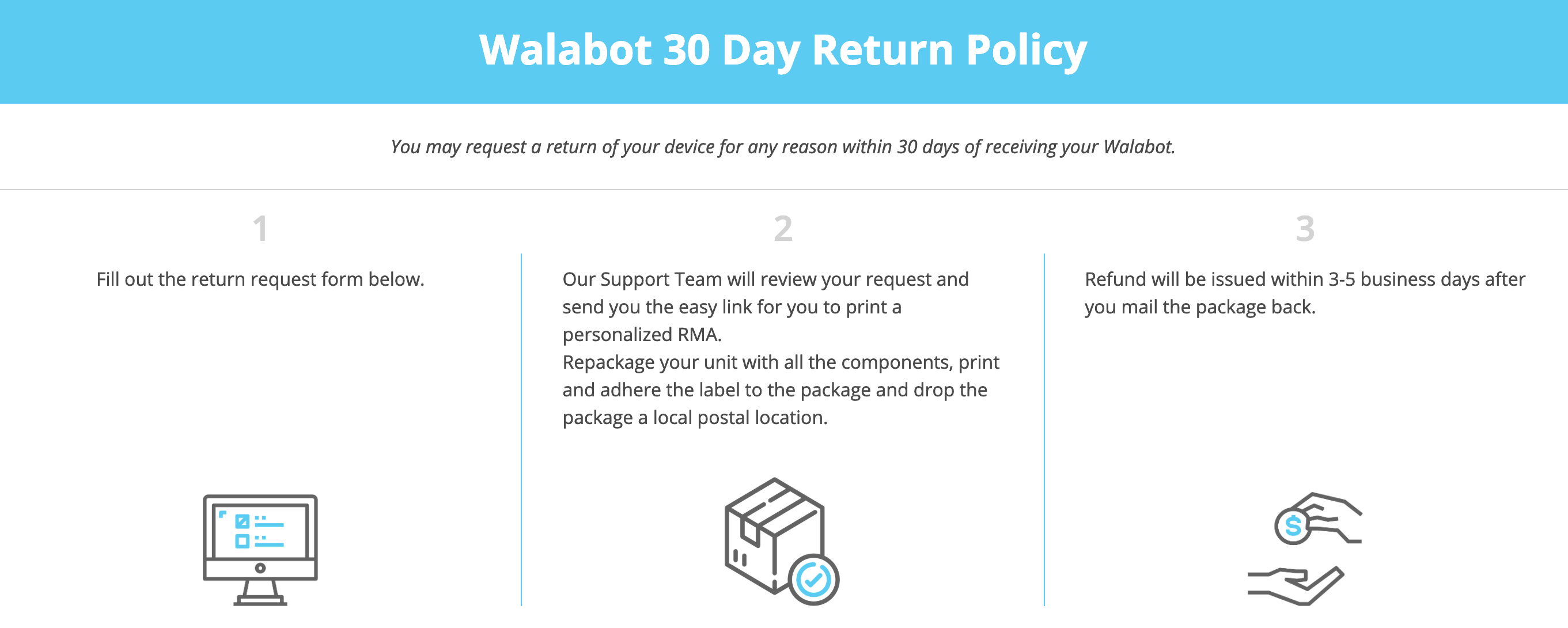 Walabot-Return-Policy